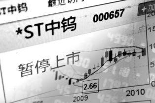 在股票里面保牌是什么意思