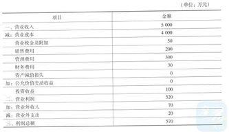 工程监理公司会计分录
