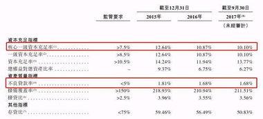 企业贷款资料(中国建设银行贷款卡需)