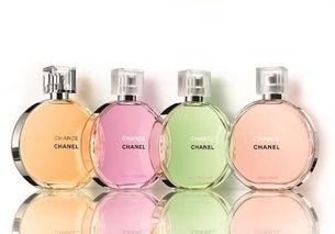香水品牌大全都有哪些