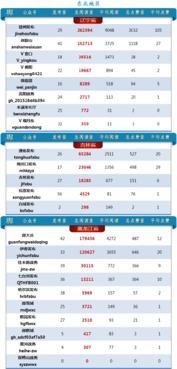 新华网发布城市政务微信影响力榜单 6.26 7.2