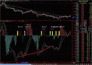 股票t0交易系统,具体是什么意思求大神帮助