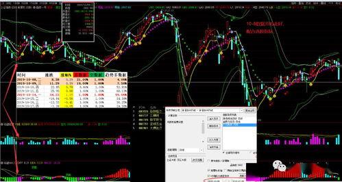 bandbwidth股票技术指标