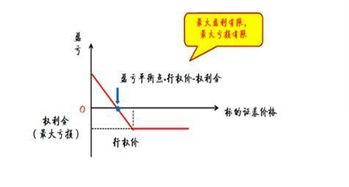 50etf期权招商代理(etf期权平台)   股票配资平台  第1张