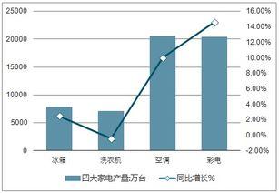 请问真正的中国制造股票有哪些