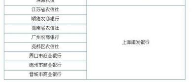 农商银行客服电话多少(农商银行电话人工电话)_1679人推荐