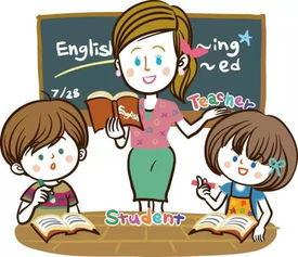 英文面试技巧分享
