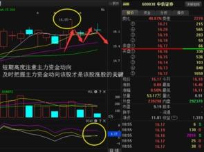 中信证券 这支股票做长线怎么样? 最好能解释一下 谢谢啦~