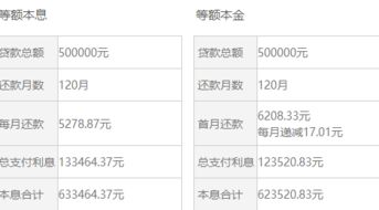 50万过桥贷一个月利息(50万一个月多少利