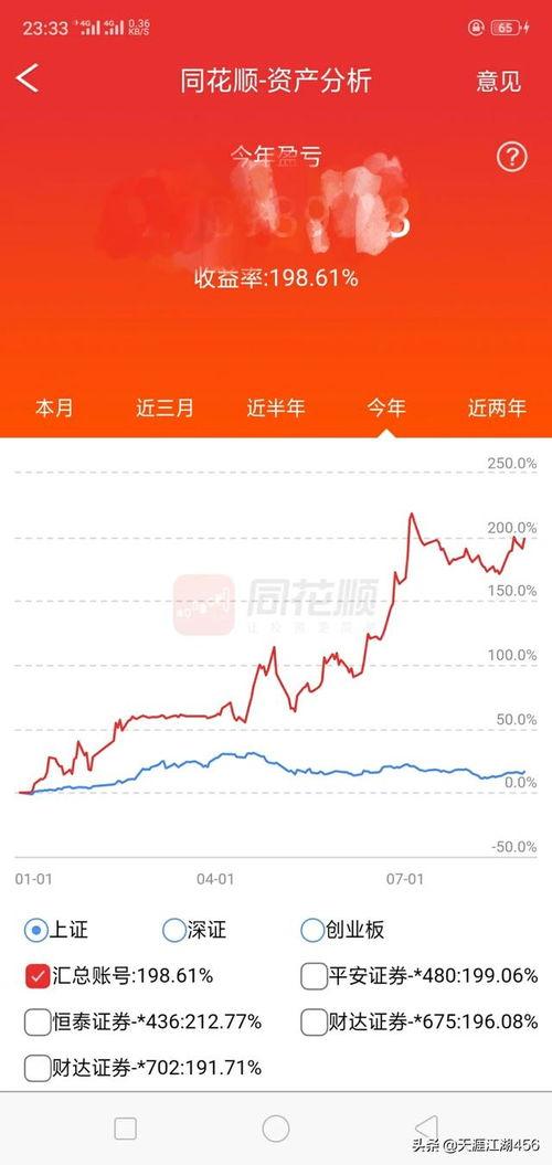 新手炒股,哪个证券公司比较好?