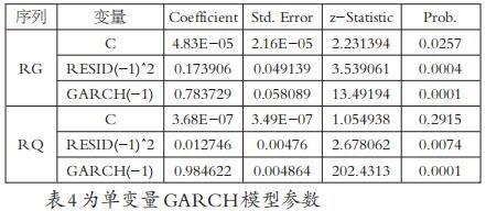 中国黄金股票代码(金一集团股票代码)