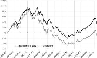 购买的基金如何看实时净值(涨幅变化)