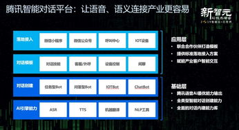 腾讯云副总裁王龙解决ai技术落地难题,解耦是关键
