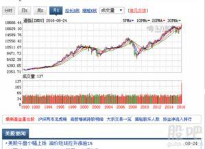 股市单边上涨是什么意思?