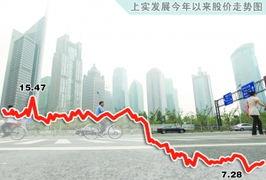 上实发展股吧(华贸物流股吧)   股票配资平台  第3张