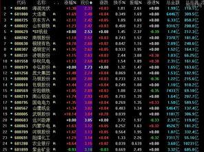 最便宜的股票(5个)