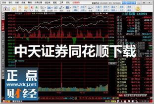 中天证券行情交易软件下载如何操作?