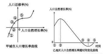 股市年均增长率公式如何计算