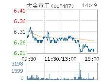 中国黄金股票代码(中国的金矿股票有哪些?)