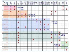 R语言二维矩阵的矩阵