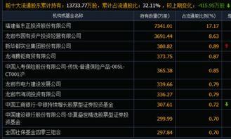 龙净环保股票分析头股排名