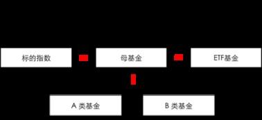 ETF怎么玩(最牛基金经理排名)  股票配资平台  第2张