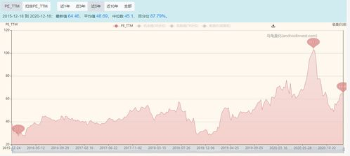 值得长期投资的好股票有哪些??