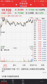 中信出版 股票代码是834291,它上市了吗