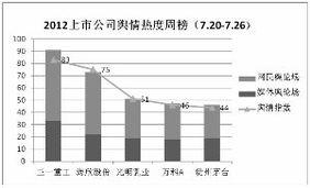 三一重工股票分红(三一重工我是26。1)(三一重工年度分红税是多少。怎么含税每股0.06元。税后竞然成)