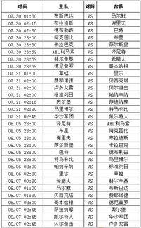 中国足彩网提您提供2014欧冠赛程表,2014欧冠杯积分榜,2014欧冠杯赛程,2014欧冠杯积分排名,2014欧冠杯比分,2014欧冠杯比分直播,2014欧冠杯赛程时间等,看欧冠杯比赛直播买足彩更多优惠活动尽在中国足彩网.
