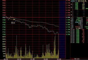 股票中的突然下跌是怎么产生的???