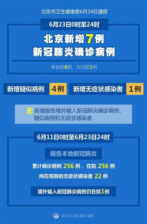 北京21日新增9例新冠肺炎确诊病例无症状感染者5例