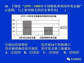 2017江苏历史小高考知识点