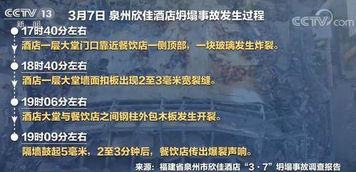 白岩松连线酒店坍塌事故调查组成员全面解读49页调查报告