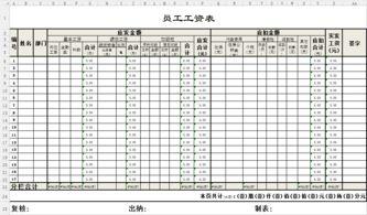 标准工资表模板 标准工资表模板XLS表格下载 管理资源吧