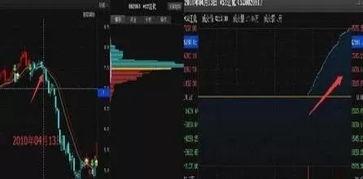为什么股票尾盘0手,还能影响股价?