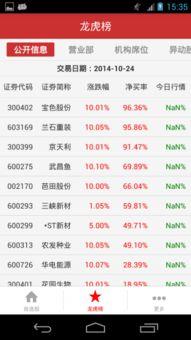 什么app能看股票龙虎榜?