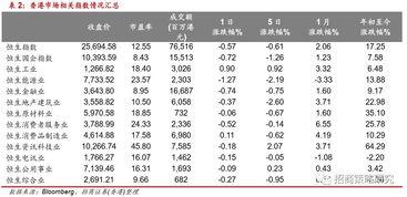 11月7日,沪股通今日净流入,每日130亿元额度,截至收盘净流入1.03亿元,当日剩余128.97亿元,占全日额度99.21%;港股通每日105亿元限额,截至收盘净流入6.09亿元,当日剩余98.91元,占全日额度94.20%.