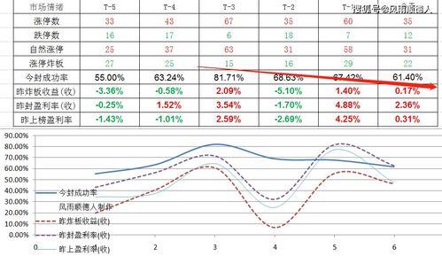 昨天美股是涨是跌 美股行情道琼指数四连跌影响A股吗