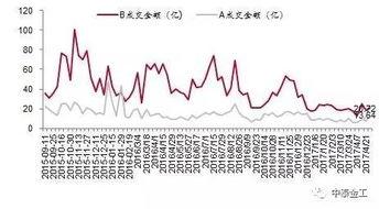 场内指数基金一览表(新手基金入门基础知识)  场外个股期权  第3张