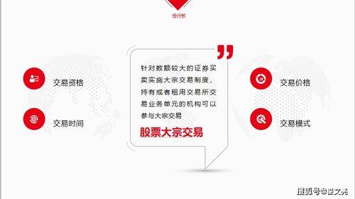 上海债券大宗交易规则