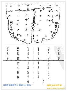 五行代表的物品有哪些(阴阳五行中的木、火、土、金、水代表的数字