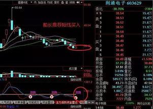 推薦幾只現在可以買入的股票。