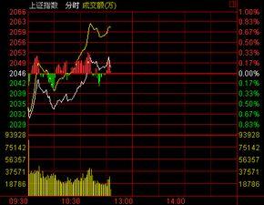 股票中所说的 双双翻红是什么意思、?