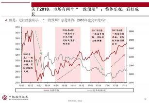 对股票分析表述不正确的是