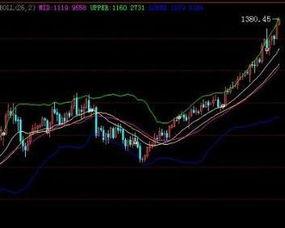 股票K线里的积,突是什么意思,各起什么作用?