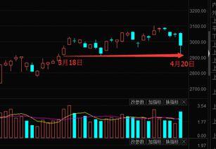 股票一天最多涨幅多少反之跌多少