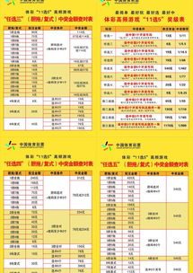 中国体育彩票11选5高频游戏图片矢量图免费下载 千图网