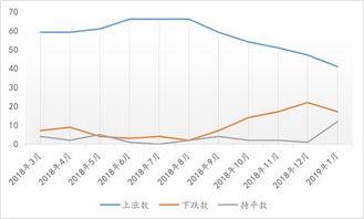 70城新建商品住宅房价指数