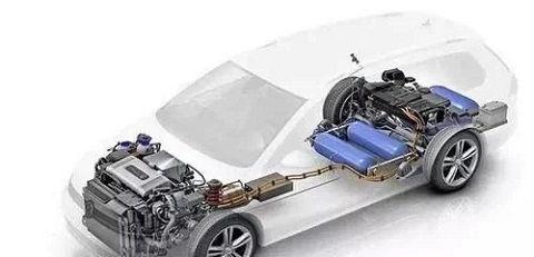 氢燃料电池概念股(氢燃料电池上市企业)
